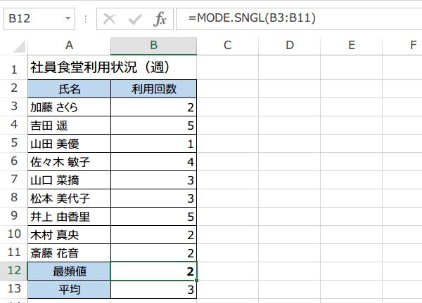 MODE.SNGL,MODE関数の使い方4