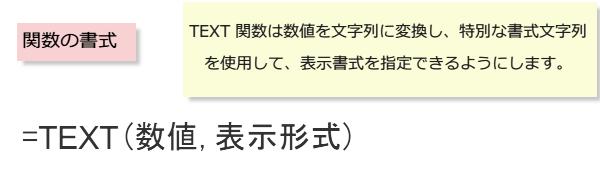 TEXT関数