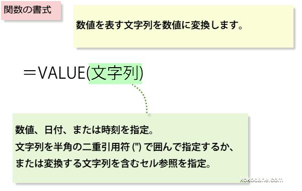 VALUE関数書式