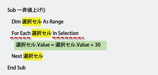 Range.Value