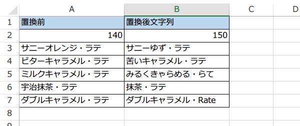 複数語句の置換1