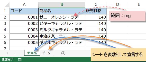 複数語句の置換3