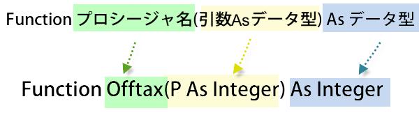ユーザー定義関数2