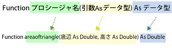 ユーザー定義関数6