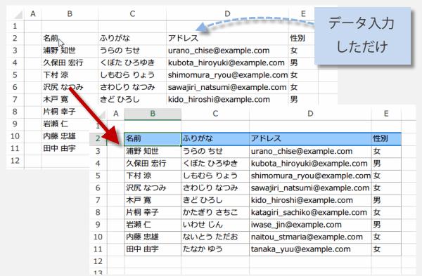 表のスタイルを設定マクロ1