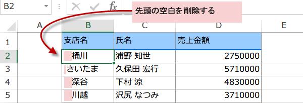 文字列の先頭や末尾のスペースだけ削除するマクロ1