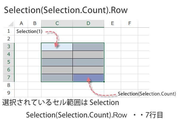 横並びの文字列を結合するマクロ3