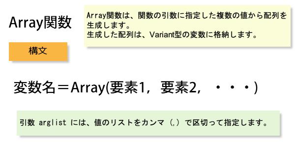 Array関数