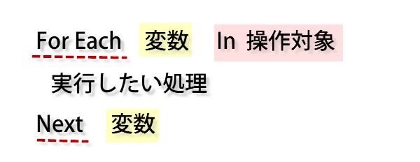 名前を指定して複数シートを一括で作成するマクロマクロ4