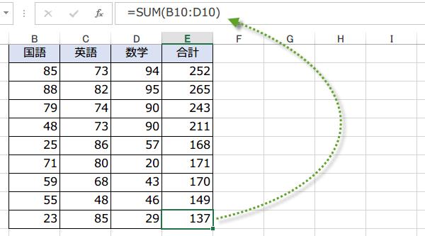 数式を一括入力するマクロ