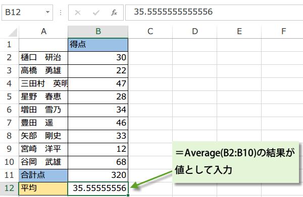 最初から平均を定数として入力する