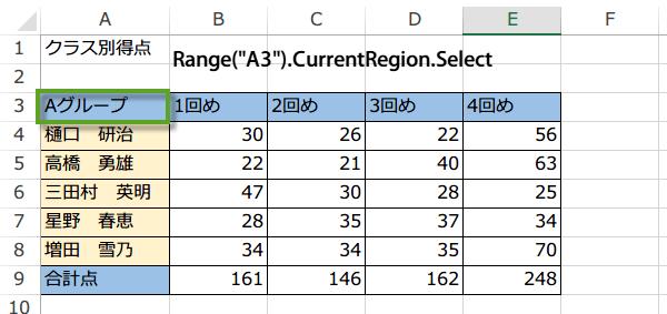 書式も含めて表を削除するマクロ1
