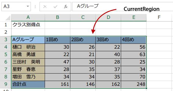書式も含めて表を削除するマクロ2