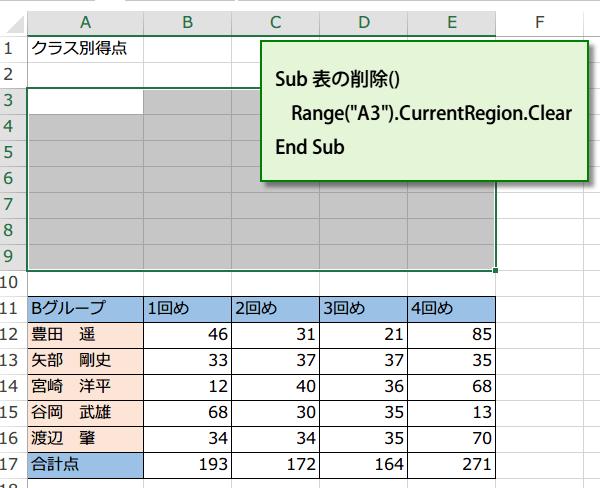書式も含めて表を削除するマクロ4