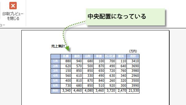 表を水平方向の中央に配置2