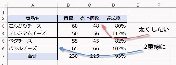 表に罫線を設定するマクロ