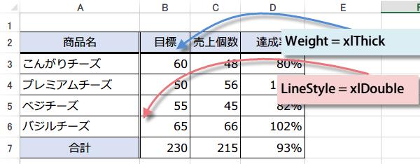 2重線と太線の罫線