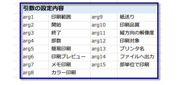印刷ダイアログボックスを表示させるマクロ3