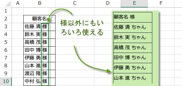 Evaluateメソッドで文字を範囲に追加