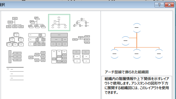 アーチ型組織図