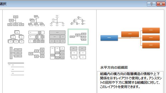 水平方向の組織図
