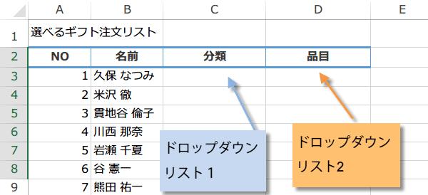 連動するドロップダウンリストを作る方法1