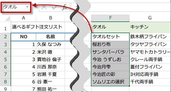 連動するドロップダウンリストを作る方法2