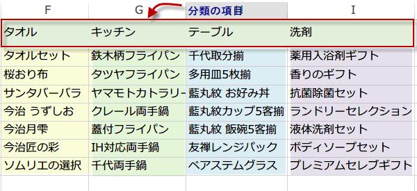 連動するドロップダウンリストを作る方法3
