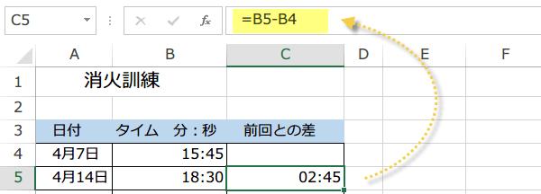 関数を使って時間の引き算のマイナスを表示