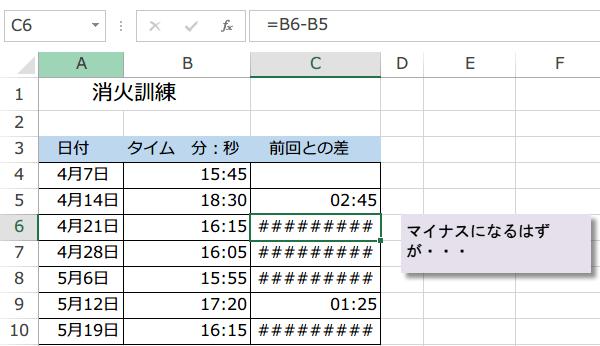 関数で時間の引き算のマイナスを表示